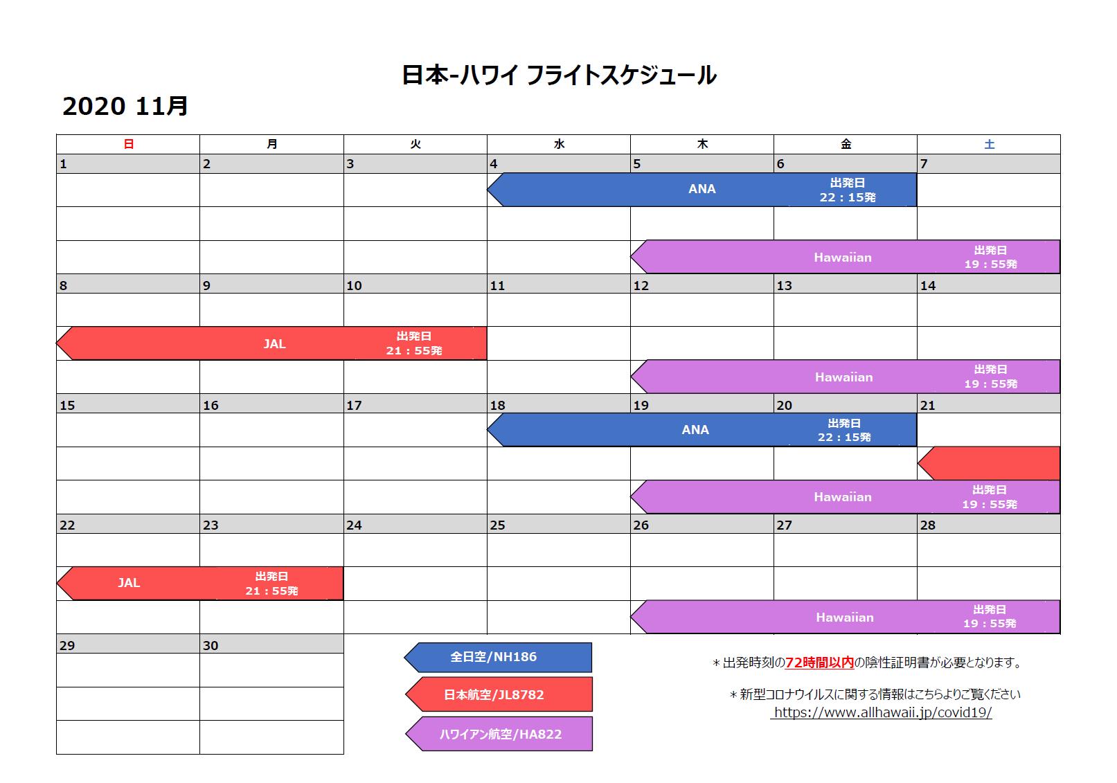 日本・ハワイフライトスケジュール